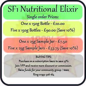 SF1 Buy online