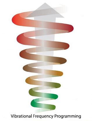 VFP upward spiral